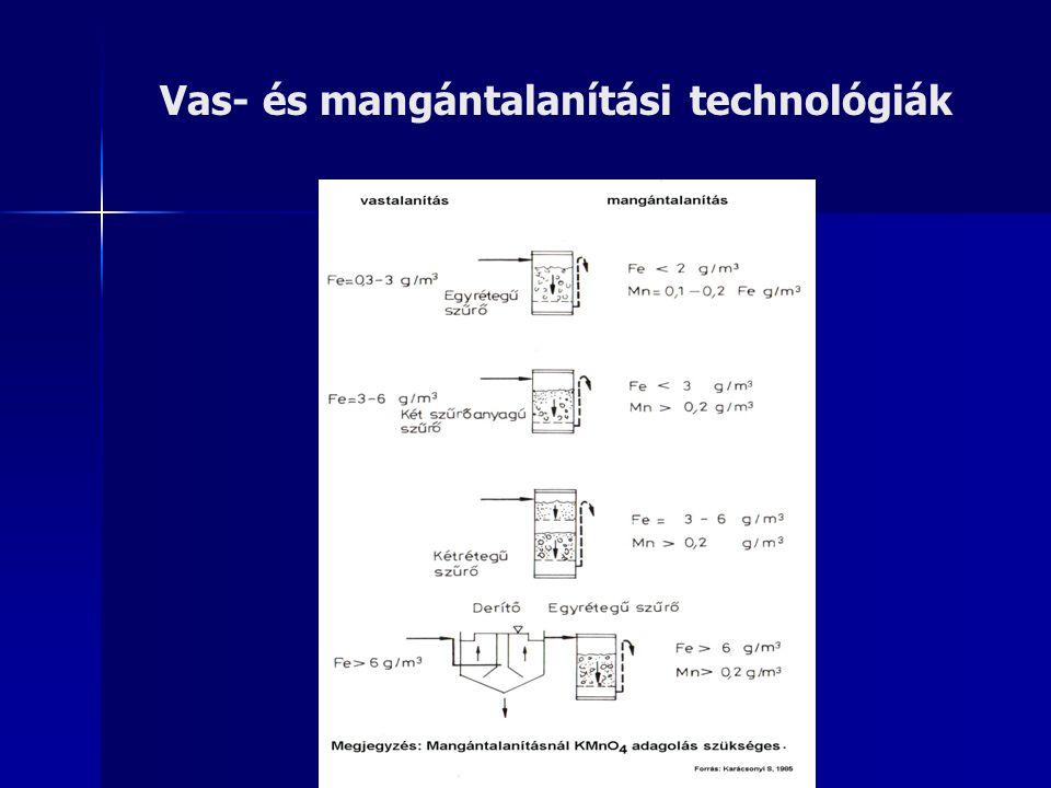 Vas- és mangántalanítási technológiák