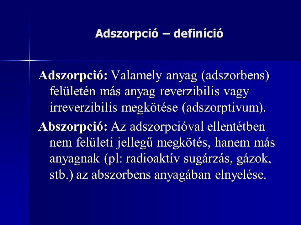 Adszorpció – definíció Adszorpció: Valamely anyag (adszorbens) felületén más anyag reverzibilis vagy irreverzibilis megkötése (adszorptivum). Abszorpc