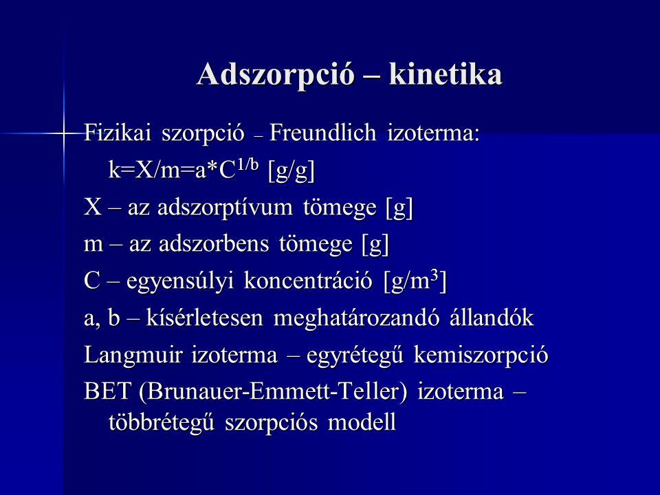 Adszorpció – kinetika Fizikai szorpció – Freundlich izoterma: k=X/m=a*C 1/b [g/g] X – az adszorptívum tömege [g] m – az adszorbens tömege [g] C – egye