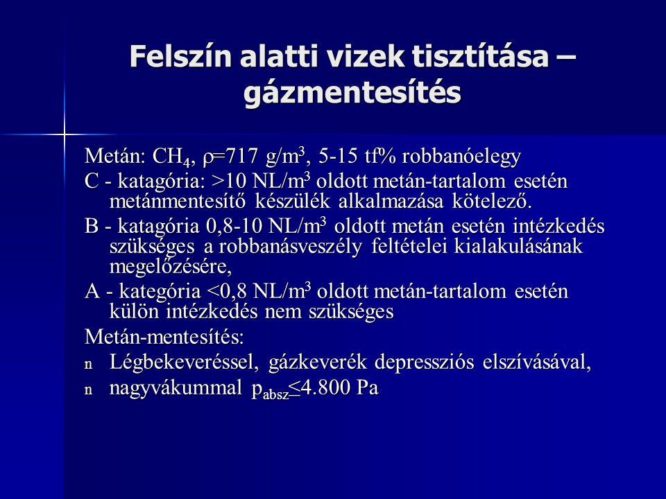 Felszín alatti vizek tisztítása – gázmentesítés Metán: CH 4,  =717 g/m 3, 5-15 tf% robbanóelegy C - katagória: >10 NL/m 3 oldott metán-tartalom eseté