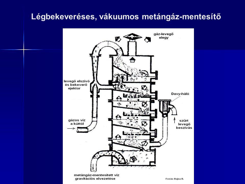 Gázmentesítés – Henry-törvény A gázok oldódását vízben a Henry-törvény írja le: C v = p g * H C v - a vízben oldott gáz koncentrációja, p g - a gáz parciális nyomása, H - a Henry-tényező.