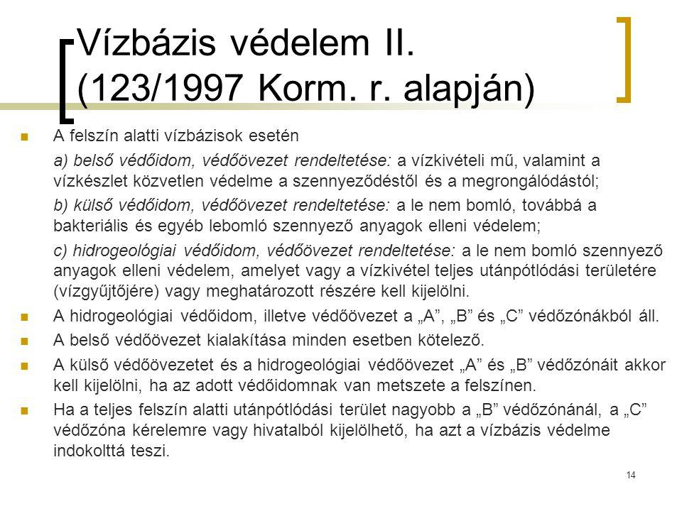 Vízbázis védelem II. (123/1997 Korm. r. alapján) A felszín alatti vízbázisok esetén a) belső védőidom, védőövezet rendeltetése: a vízkivételi mű, vala