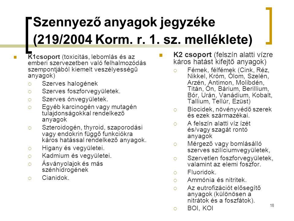 Szennyező anyagok jegyzéke (219/2004 Korm. r. 1. sz. melléklete) K1csoport (toxicitás, lebomlás és az emberi szervezetben való felhalmozódás szempontj