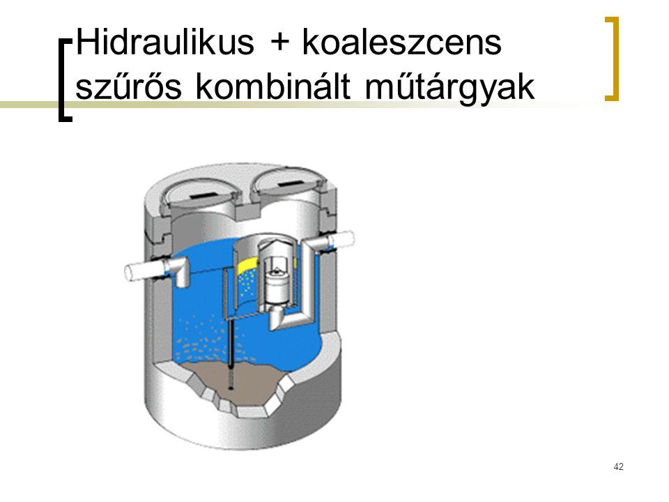 Hidraulikus + koaleszcens szűrős kombinált műtárgyak 42