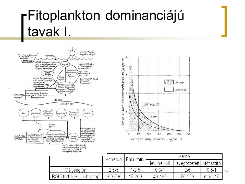 52 Fitoplankton dominanciájú tavak I.