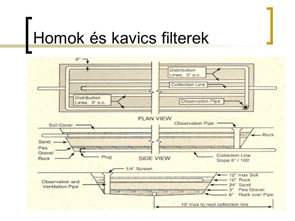 67 Homok és kavics filterek