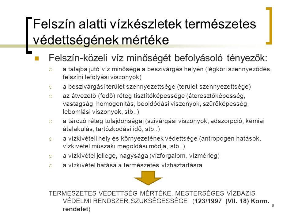 A felszín alatti víztestek kémiai állapotának minősítésére szolgáló küszöbértékek meghatározása (219/2004 Korm.