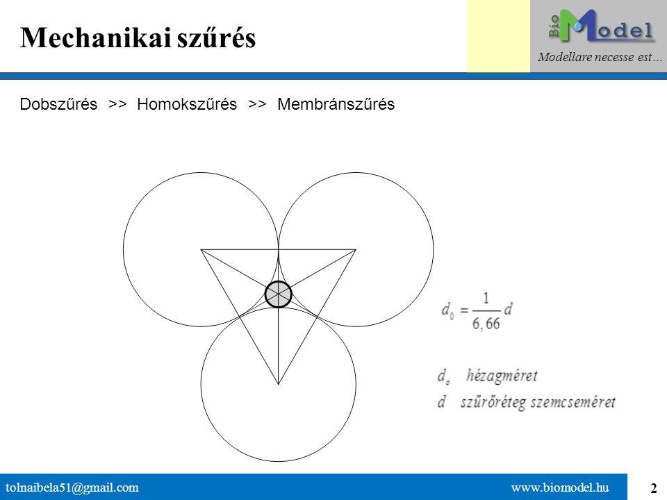 2 Mechanikai szűrés tolnaibela51@gmail.com www.biomodel.hu Modellare necesse est… Dobszűrés >> Homokszűrés >> Membránszűrés