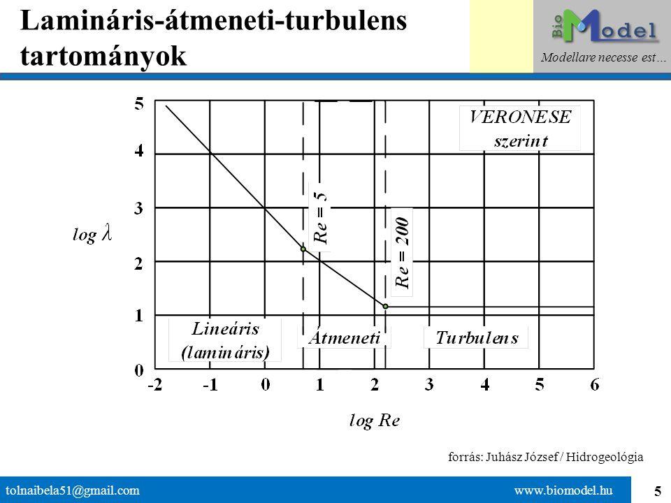 5 Lamináris-átmeneti-turbulens tartományok tolnaibela51@gmail.com www.biomodel.hu Modellare necesse est… forrás: Juhász József / Hidrogeológia
