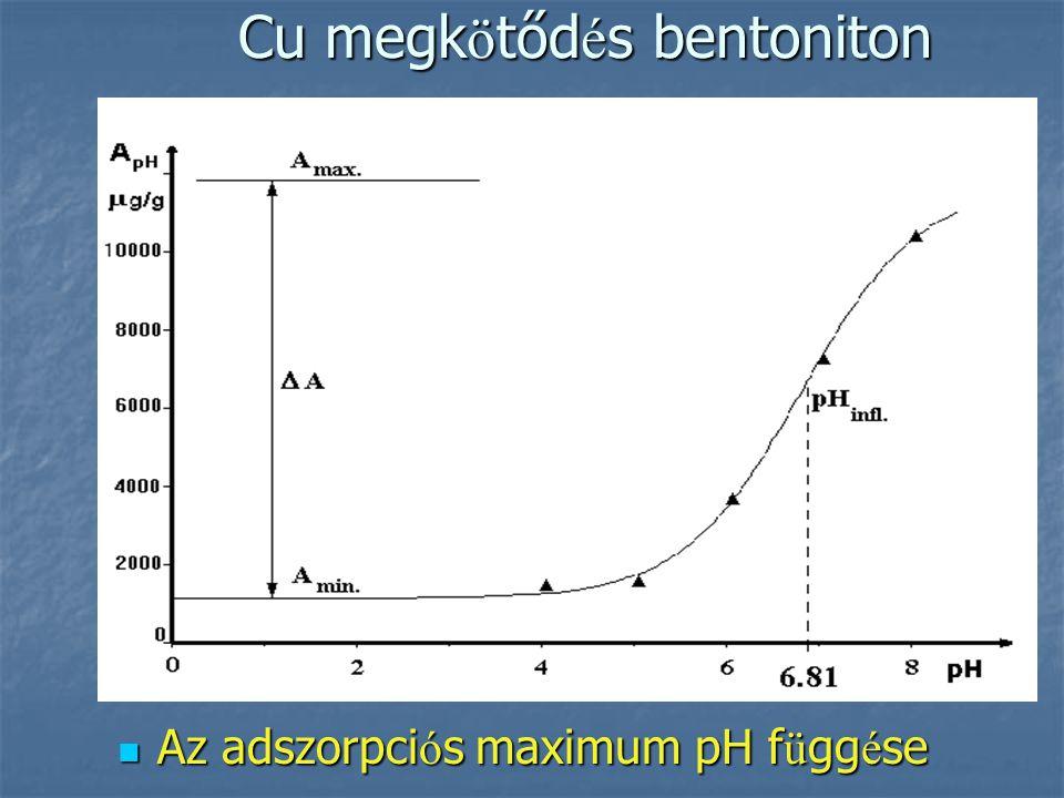 Az adszorpci ó s maximum pH f ü gg é se Az adszorpci ó s maximum pH f ü gg é se Cu megk ö tőd é s bentoniton
