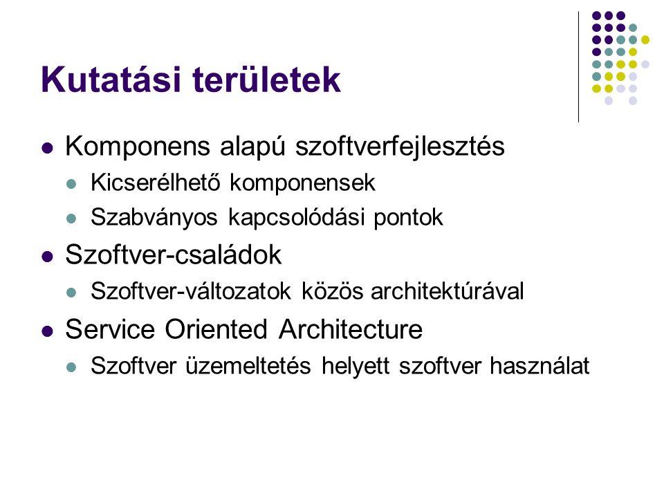 Kutatási területek Komponens alapú szoftverfejlesztés Kicserélhető komponensek Szabványos kapcsolódási pontok Szoftver-családok Szoftver-változatok közös architektúrával Service Oriented Architecture Szoftver üzemeltetés helyett szoftver használat