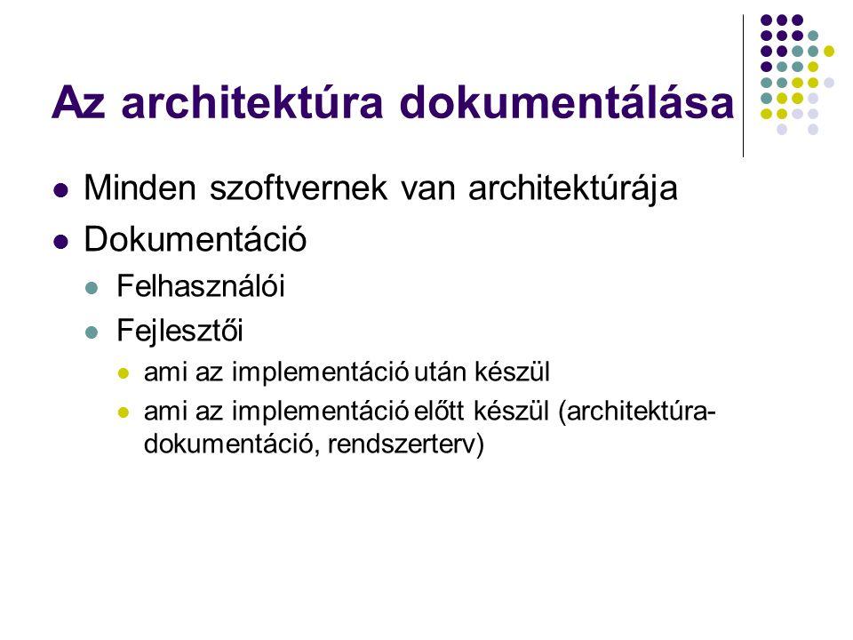 Az architektúra dokumentálása Minden szoftvernek van architektúrája Dokumentáció Felhasználói Fejlesztői ami az implementáció után készül ami az imple