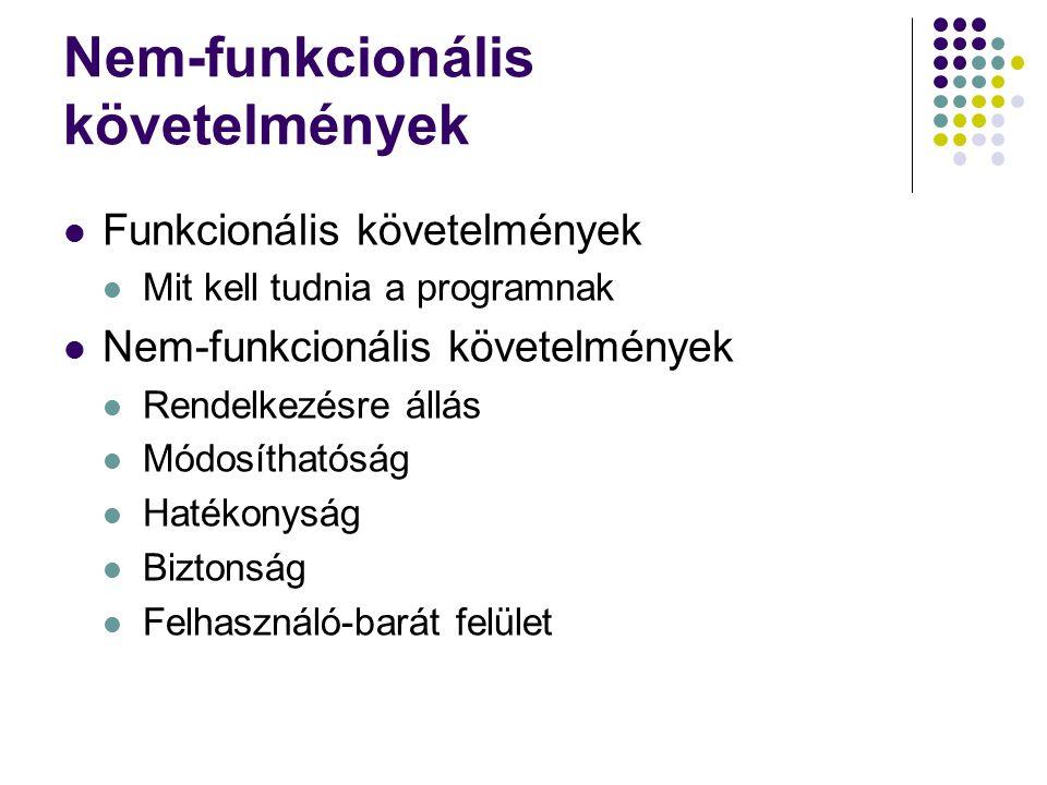 Nem-funkcionális követelmények Funkcionális követelmények Mit kell tudnia a programnak Nem-funkcionális követelmények Rendelkezésre állás Módosíthatóság Hatékonyság Biztonság Felhasználó-barát felület
