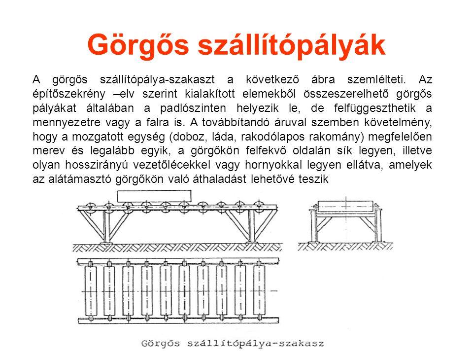 A görgős szállítópálya-szakaszt a következő ábra szemlélteti. Az építőszekrény –elv szerint kialakított elemekből összeszerelhető görgős pályákat álta