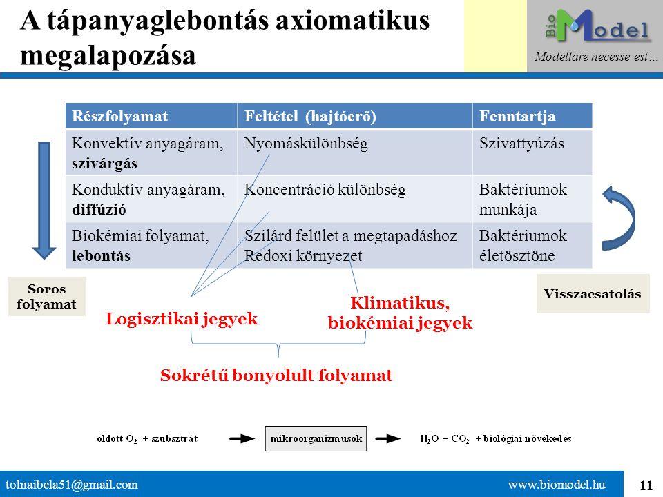 11 A tápanyaglebontás axiomatikus megalapozása tolnaibela51@gmail.com www.biomodel.hu Modellare necesse est… Soros folyamat RészfolyamatFeltétel (hajt
