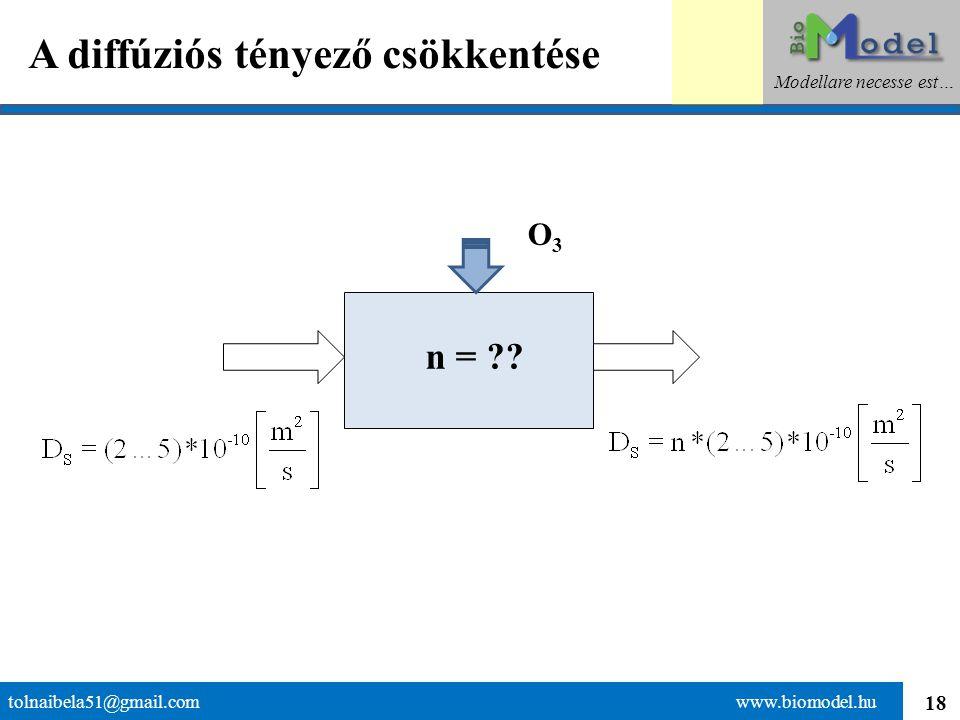 18 A diffúziós tényező csökkentése tolnaibela51@gmail.com www.biomodel.hu Modellare necesse est… n = ?? O3O3