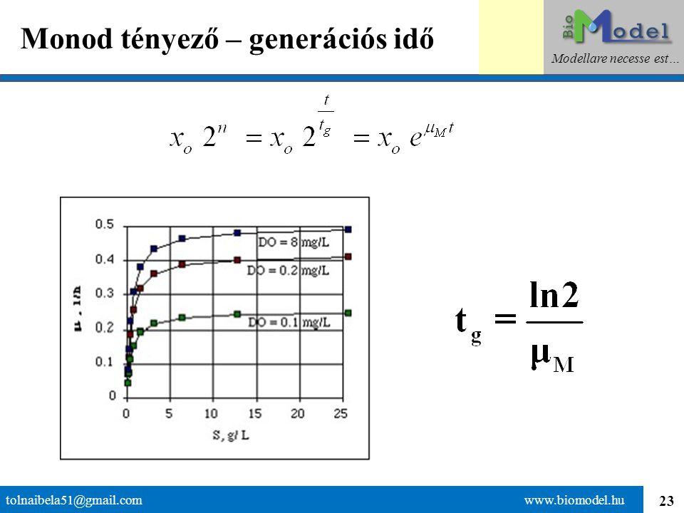 23 Monod tényező – generációs idő tolnaibela51@gmail.com www.biomodel.hu Modellare necesse est…