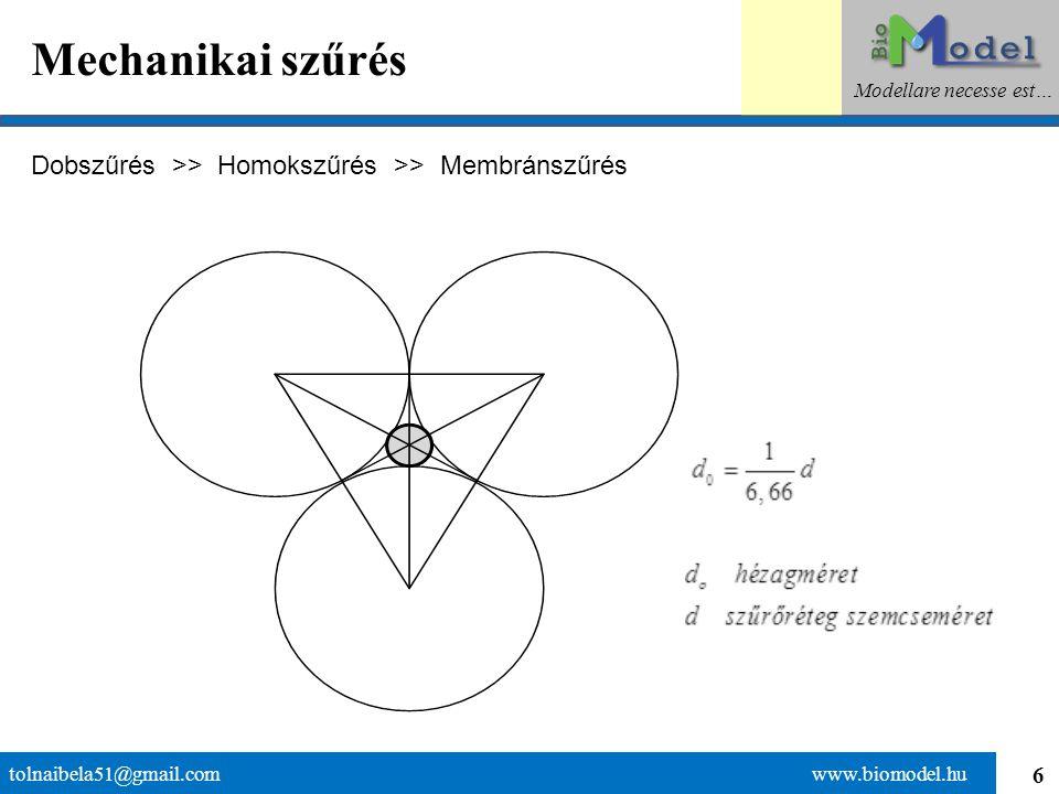 27 Mérések a biofilm működésének megfigyeléséhez tolnaibela51@gmail.com www.biomodel.hu Modellare necesse est…