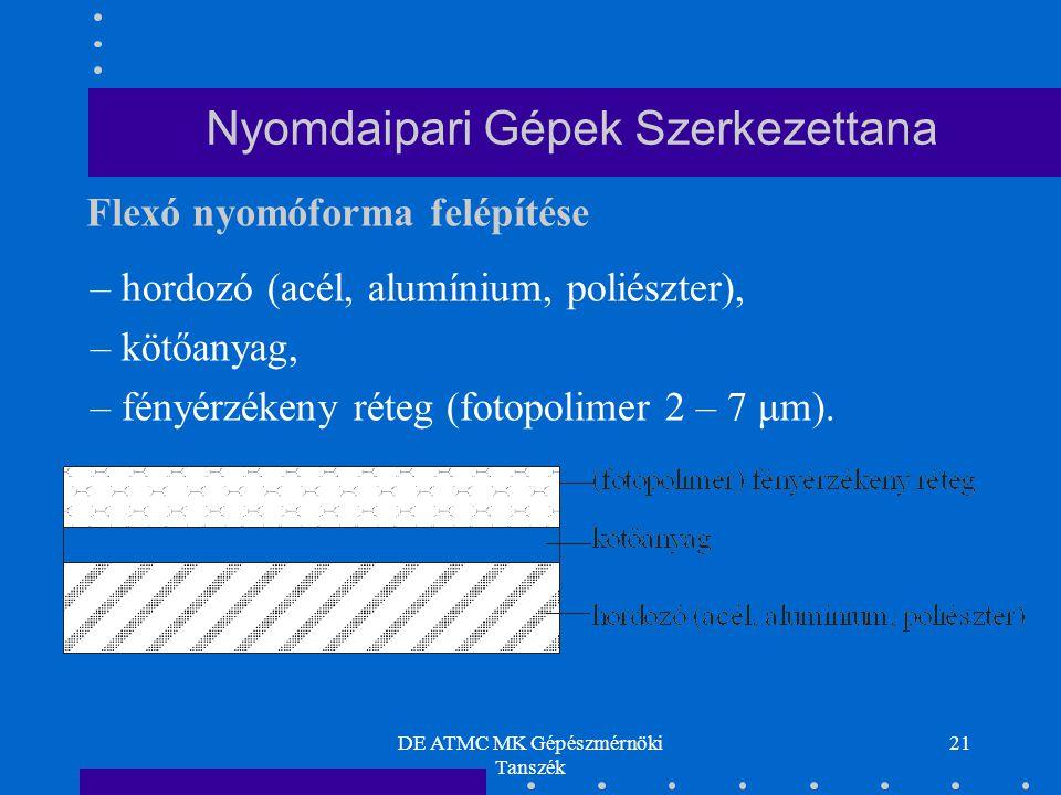 DE ATMC MK Gépészmérnöki Tanszék 21 Nyomdaipari Gépek Szerkezettana – hordozó (acél, alumínium, poliészter), – kötőanyag, – fényérzékeny réteg (fotopo