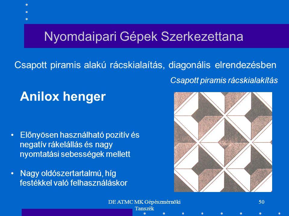 DE ATMC MK Gépészmérnöki Tanszék 50 Előnyösen használható pozitív és negatív rákelállás és nagy nyomtatási sebességek mellett Nagy oldószertartalmú, híg festékkel való felhasználáskor Csapott piramis rácskialakítás Anilox henger Csapott piramis alakú rácskialaítás, diagonális elrendezésben Nyomdaipari Gépek Szerkezettana