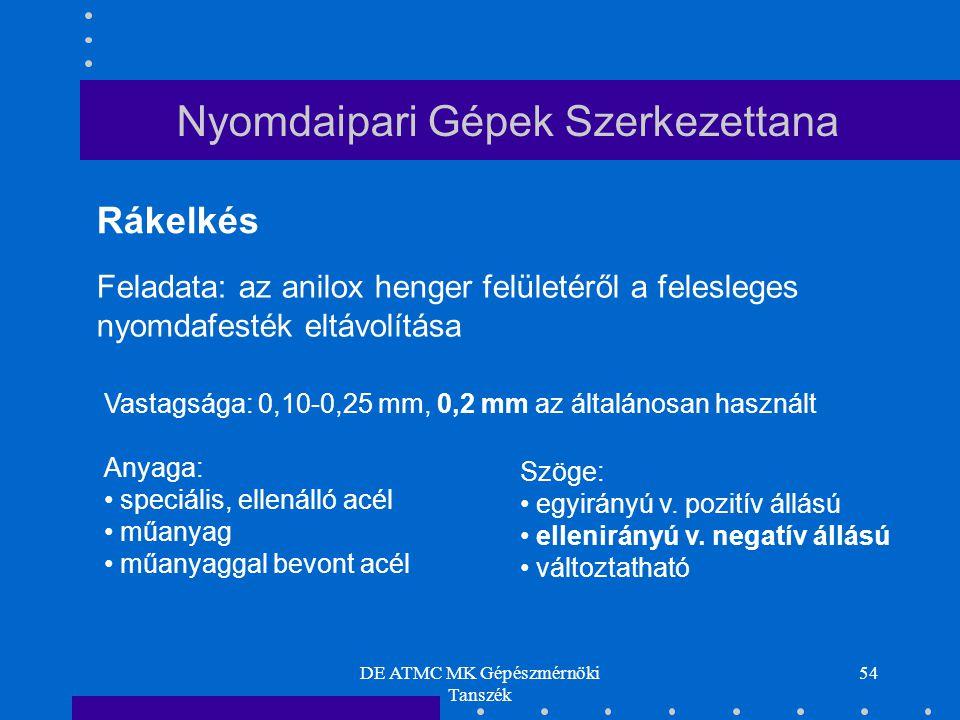 DE ATMC MK Gépészmérnöki Tanszék 54 Rákelkés Szöge: egyirányú v. pozitív állású ellenirányú v. negatív állású változtatható Vastagsága: 0,10-0,25 mm,