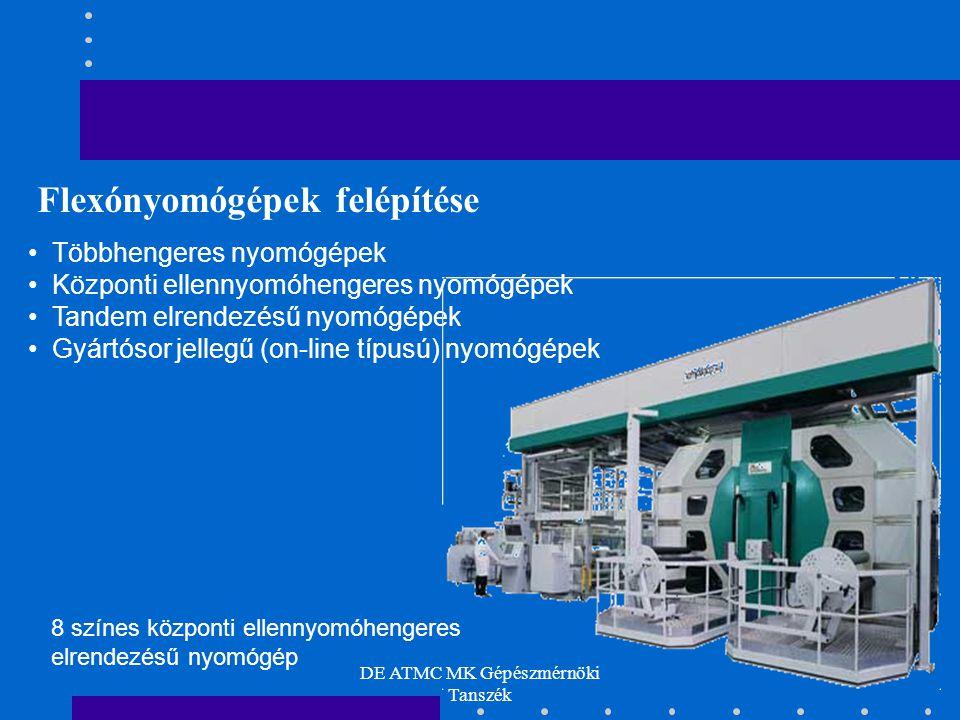 DE ATMC MK Gépészmérnöki Tanszék 58 Többhengeres nyomógépek Központi ellennyomóhengeres nyomógépek Tandem elrendezésű nyomógépek Gyártósor jellegű (on-line típusú) nyomógépek 8 színes központi ellennyomóhengeres elrendezésű nyomógép Flexónyomógépek felépítése