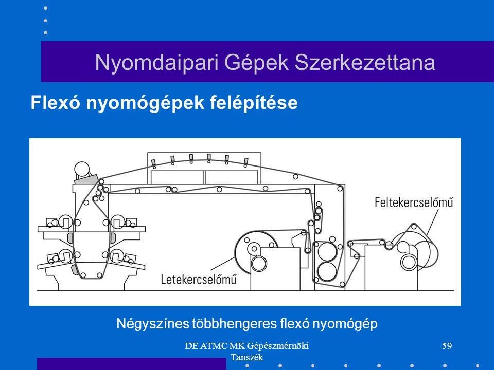 DE ATMC MK Gépészmérnöki Tanszék 59 Flexó nyomógépek felépítése Négyszínes többhengeres flexó nyomógép Nyomdaipari Gépek Szerkezettana