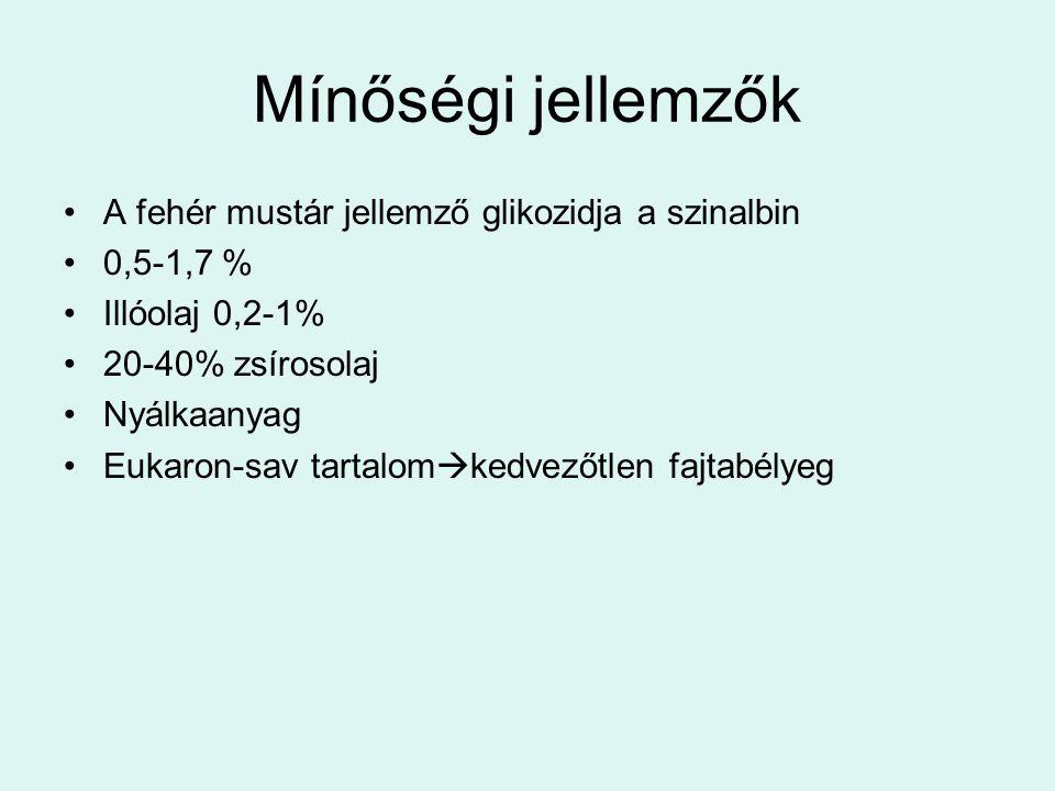 Mínőségi jellemzők A fehér mustár jellemző glikozidja a szinalbin 0,5-1,7 % Illóolaj 0,2-1% 20-40% zsírosolaj Nyálkaanyag Eukaron-sav tartalom  kedve