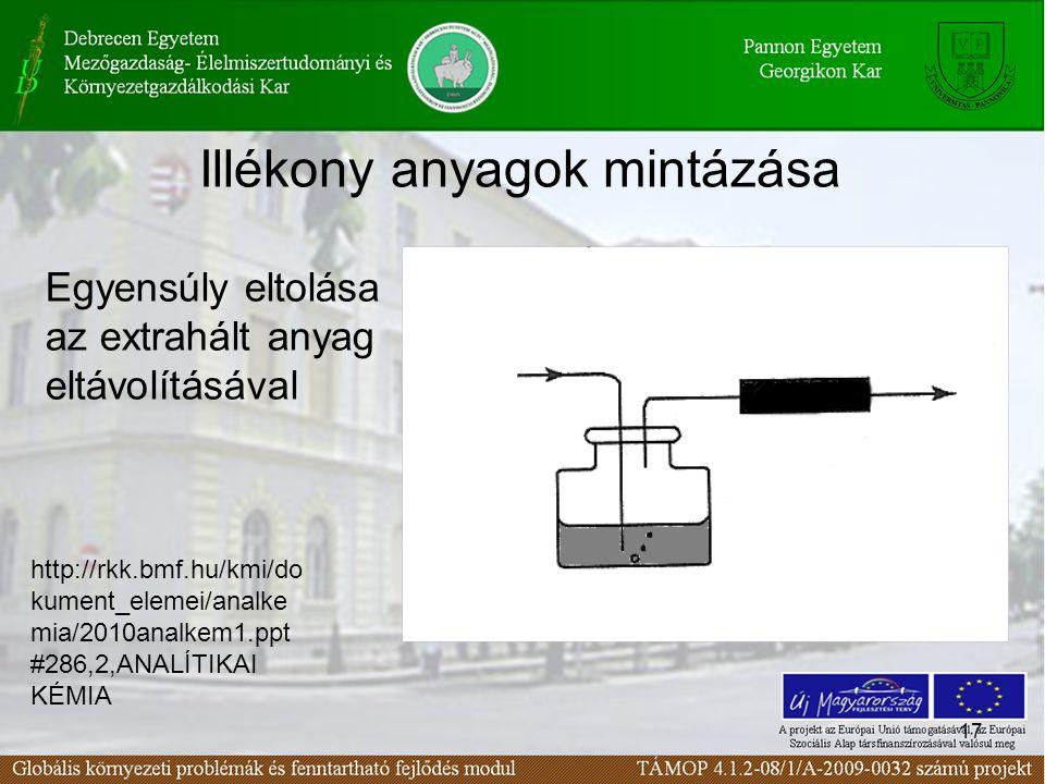 17 Illékony anyagok mintázása Egyensúly eltolása az extrahált anyag eltávolításával http://rkk.bmf.hu/kmi/do kument_elemei/analke mia/2010analkem1.ppt #286,2,ANALÍTIKAI KÉMIA