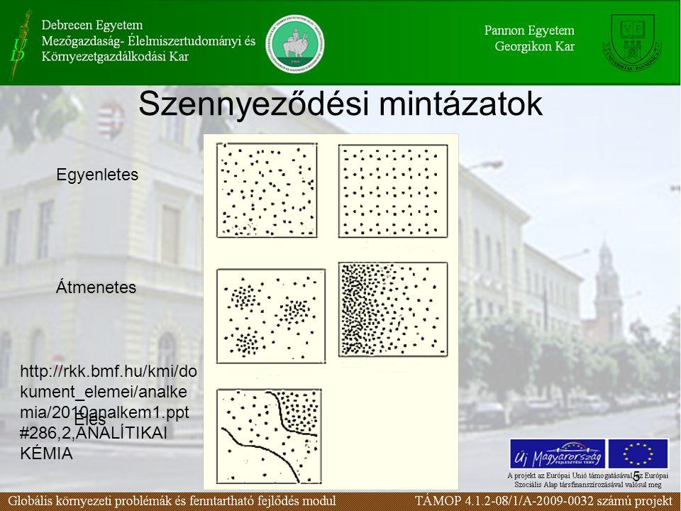 5 Szennyeződési mintázatok Egyenletes Átmenetes Éles http://rkk.bmf.hu/kmi/do kument_elemei/analke mia/2010analkem1.ppt #286,2,ANALÍTIKAI KÉMIA