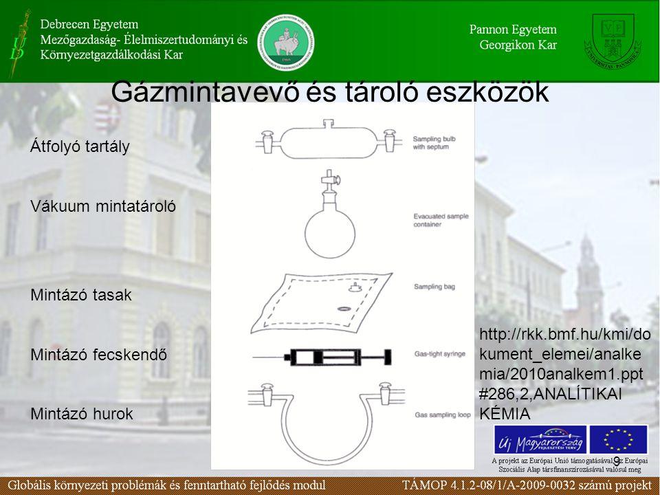 9 Gázmintavevő és tároló eszközök Átfolyó tartály Vákuum mintatároló Mintázó tasak Mintázó fecskendő Mintázó hurok http://rkk.bmf.hu/kmi/do kument_elemei/analke mia/2010analkem1.ppt #286,2,ANALÍTIKAI KÉMIA