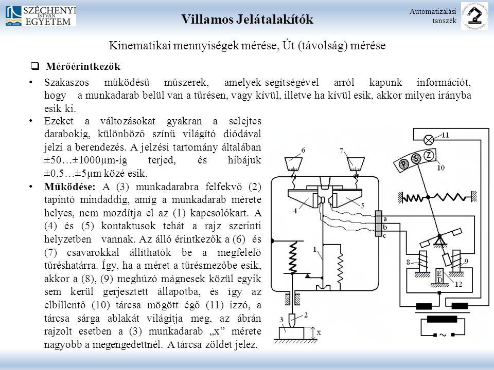 Villamos Jelátalakítók Automatizálási tanszék Kinematikai mennyiségek mérése, Út (távolság) mérése  Mérőérintkezők Szakaszos működésű műszerek, amely