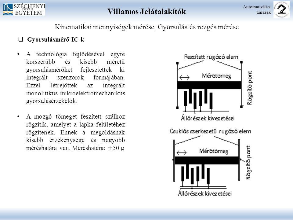 Villamos Jelátalakítók Automatizálási tanszék Kinematikai mennyiségek mérése, Gyorsulás és rezgés mérése  Gyorsulásmérő IC-k