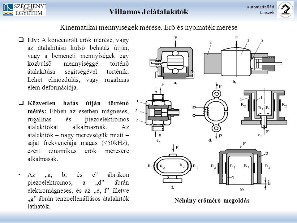Néhány erőmérő megoldás Villamos Jelátalakítók Automatizálási tanszék Kinematikai mennyiségek mérése, Erő és nyomaték mérése  Elv: A koncentrált erők