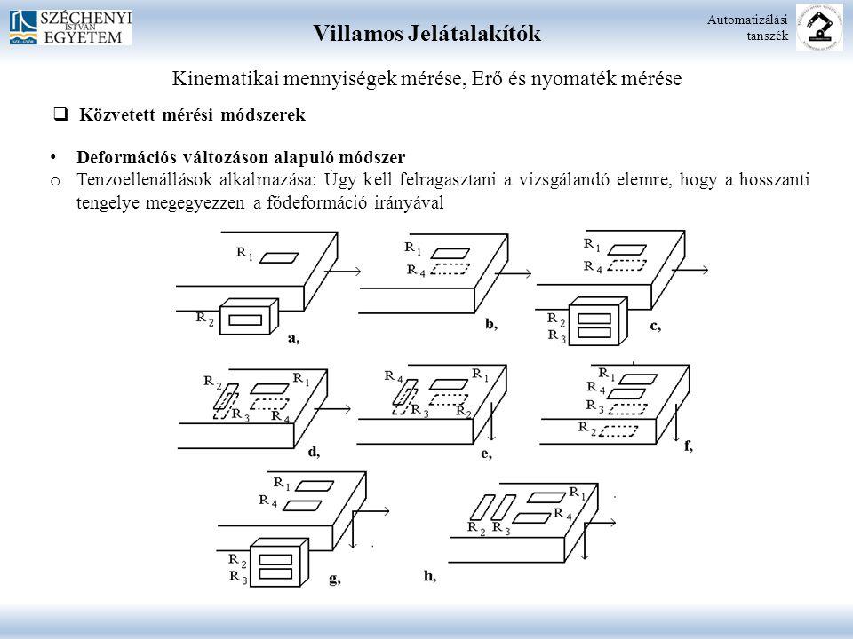 Villamos Jelátalakítók Automatizálási tanszék Kinematikai mennyiségek mérése, Erő és nyomaték mérése  Közvetett mérési módszerek Deformációs változás