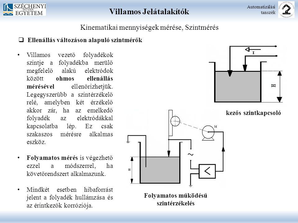 Villamos Jelátalakítók Automatizálási tanszék Kinematikai mennyiségek mérése, Szintmérés  Ellenállás változáson alapuló szintmérők Villamos vezető fo