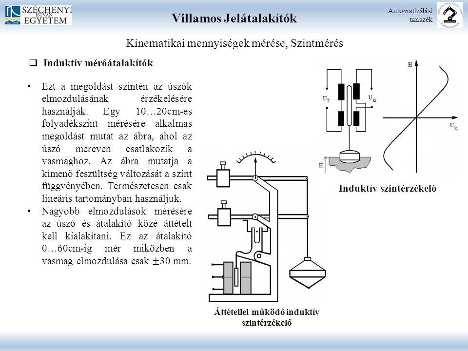 Villamos Jelátalakítók Automatizálási tanszék Kinematikai mennyiségek mérése, Szintmérés  Induktív mérőátalakítók Áttétellel működő induktív szintérz