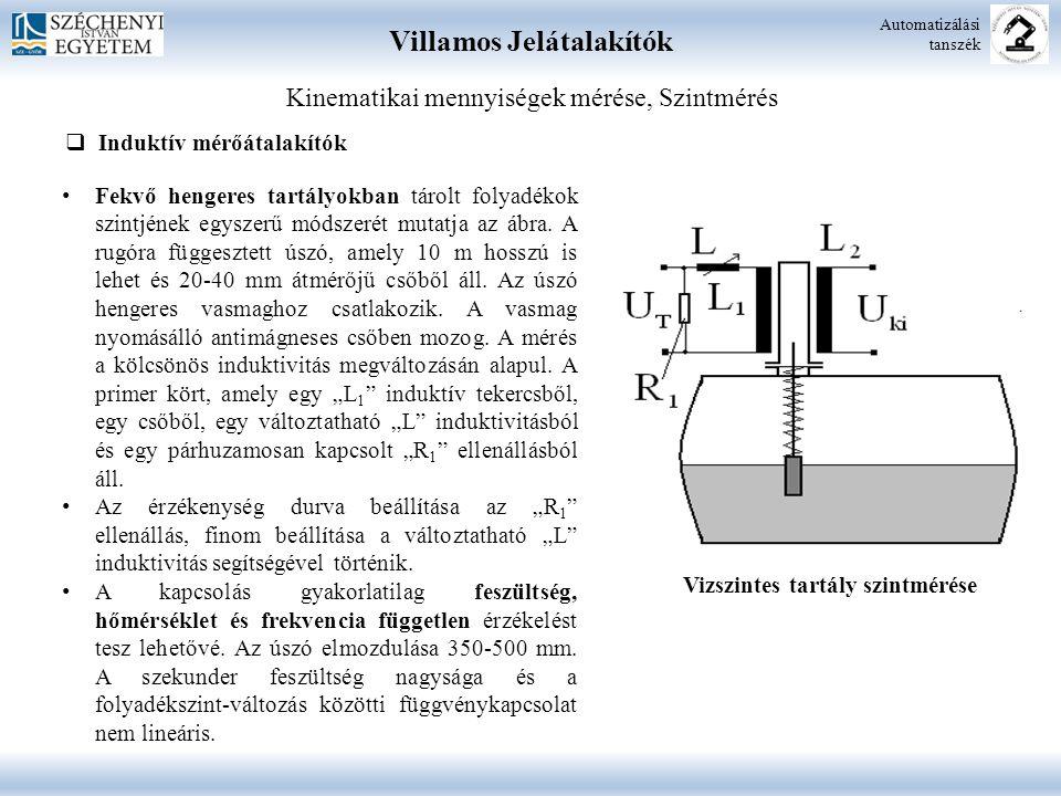 Villamos Jelátalakítók Automatizálási tanszék Kinematikai mennyiségek mérése, Szintmérés  Induktív mérőátalakítók Fekvő hengeres tartályokban tárolt