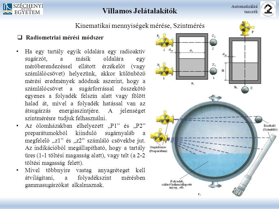 Villamos Jelátalakítók Automatizálási tanszék Kinematikai mennyiségek mérése, Szintmérés  Radiometriai mérési módszer Ha egy tartály egyik oldalára e