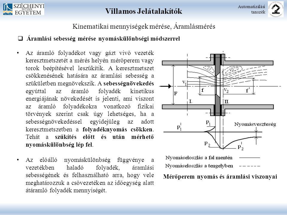 Mérőperem nyomás és áramlási viszonyai Villamos Jelátalakítók Automatizálási tanszék Kinematikai mennyiségek mérése, Áramlásmérés  Áramlási sebesség