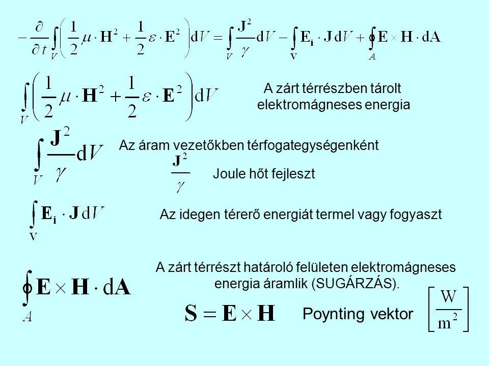 A zárt térrészben tárolt elektromágneses energia Az áram vezetőkben térfogategységenként Joule hőt fejleszt Az idegen térerő energiát termel vagy fogyaszt A zárt térrészt határoló felületen elektromágneses energia áramlik (SUGÁRZÁS).
