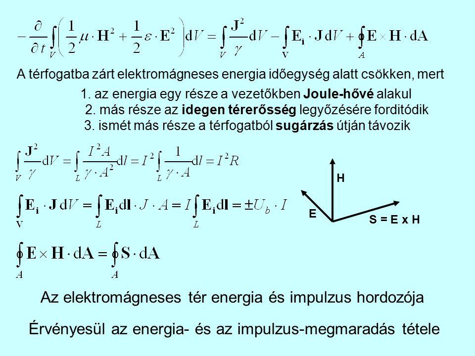 A térfogatba zárt elektromágneses energia időegység alatt csökken, mert 1. az energia egy része a vezetőkben Joule-hővé alakul 2. más része az idegen