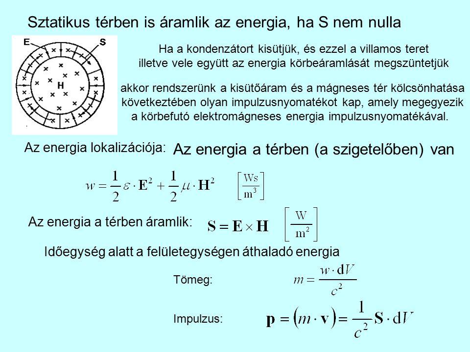 Sztatikus térben is áramlik az energia, ha S nem nulla Ha a kondenzátort kisütjük, és ezzel a villamos teret illetve vele együtt az energia körbeáramlását megszüntetjük akkor rendszerünk a kisütőáram és a mágneses tér kölcsönhatása következtében olyan impulzusnyomatékot kap, amely megegyezik a körbefutó elektromágneses energia impulzusnyomatékával.