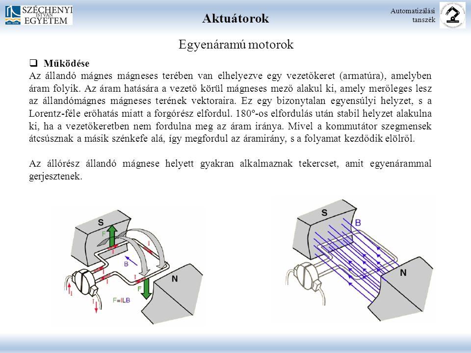 Aktuátorok Automatizálási tanszék Egyenáramú motorok  Működése Az állandó mágnes mágneses terében van elhelyezve egy vezetőkeret (armatúra), amelyben
