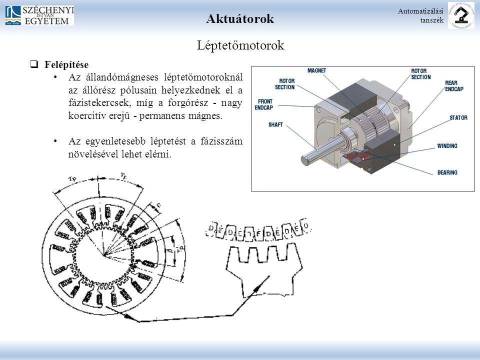 Aktuátorok Automatizálási tanszék Léptetőmotorok  Felépítése Az állandómágneses léptetőmotoroknál az állórész pólusain helyezkednek el a fázistekercs