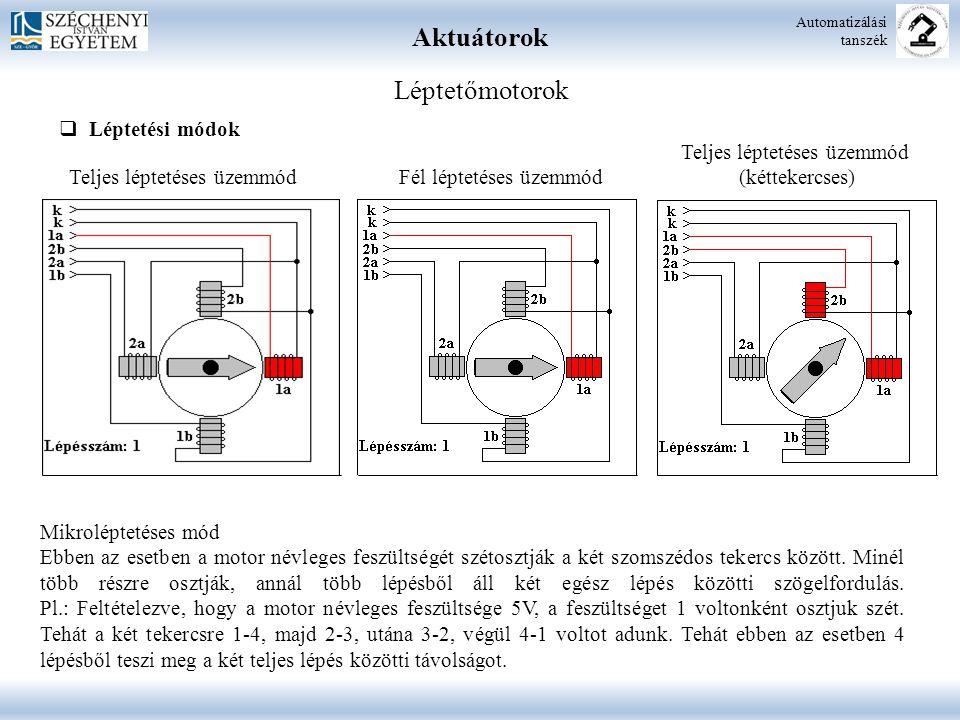 Aktuátorok Automatizálási tanszék Léptetőmotorok  Léptetési módok Teljes léptetéses üzemmódFél léptetéses üzemmód Teljes léptetéses üzemmód (kétteker