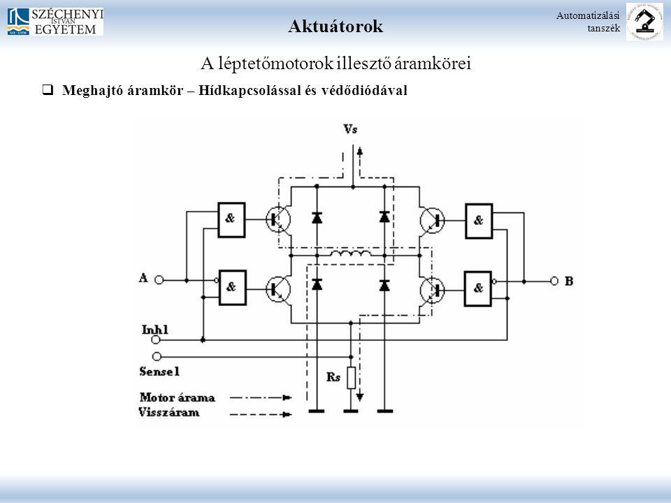 Aktuátorok Automatizálási tanszék A léptetőmotorok illesztő áramkörei  Meghajtó áramkör – Hídkapcsolással és védődiódával
