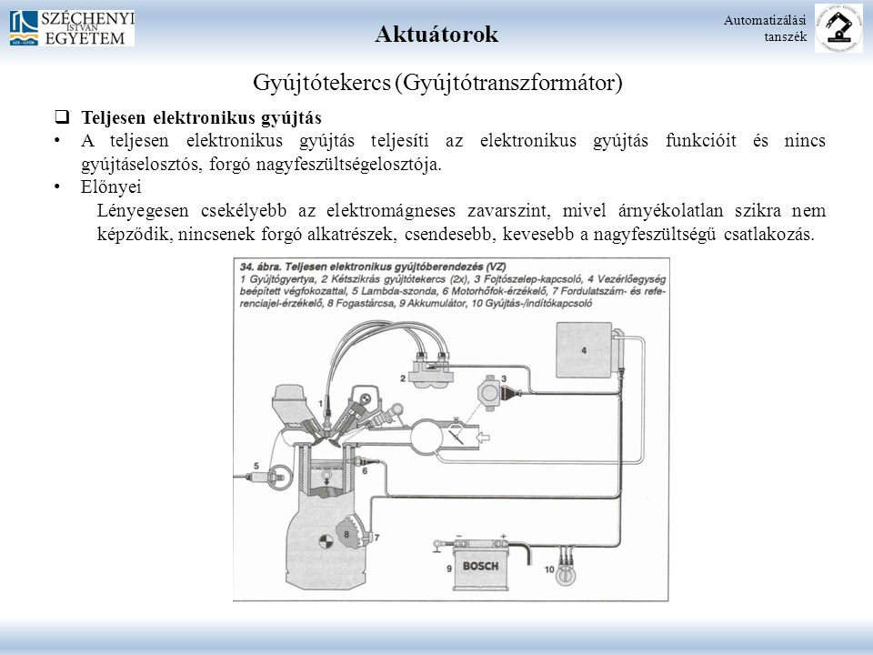 Aktuátorok Automatizálási tanszék Gyújtótekercs (Gyújtótranszformátor)  Teljesen elektronikus gyújtás A teljesen elektronikus gyújtás teljesíti az el