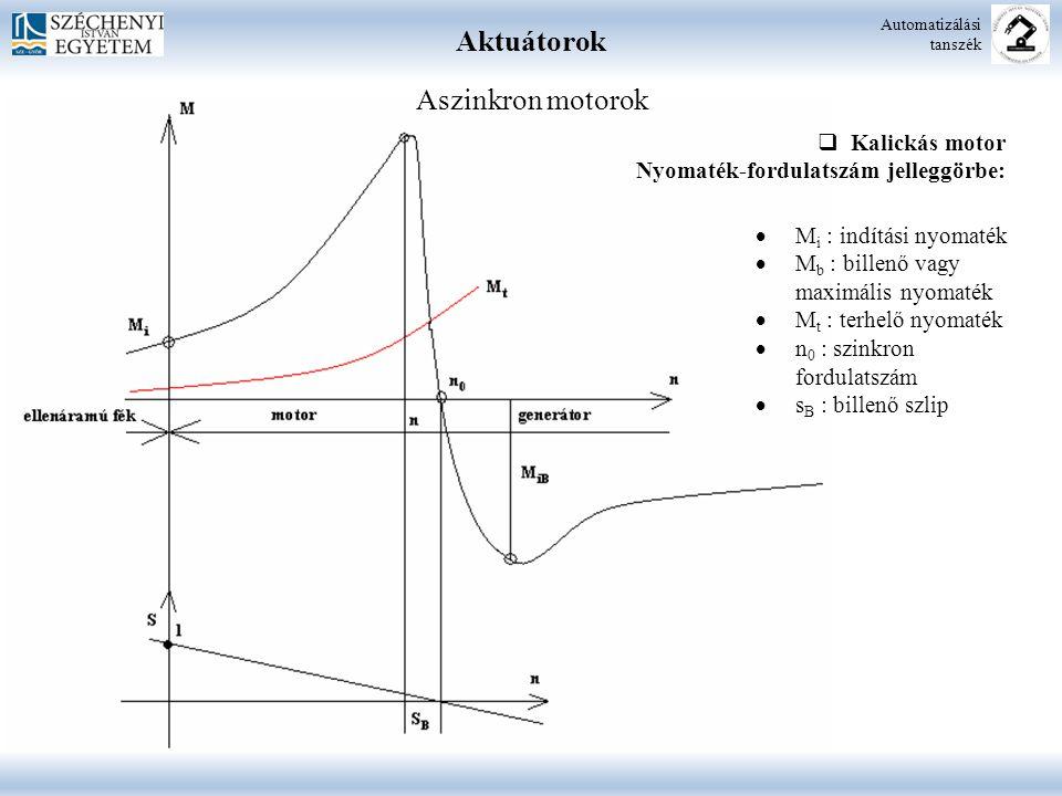Aktuátorok Automatizálási tanszék Aszinkron motorok  M i : indítási nyomaték  M b : billenő vagy maximális nyomaték  M t : terhelő nyomaték  n 0 :
