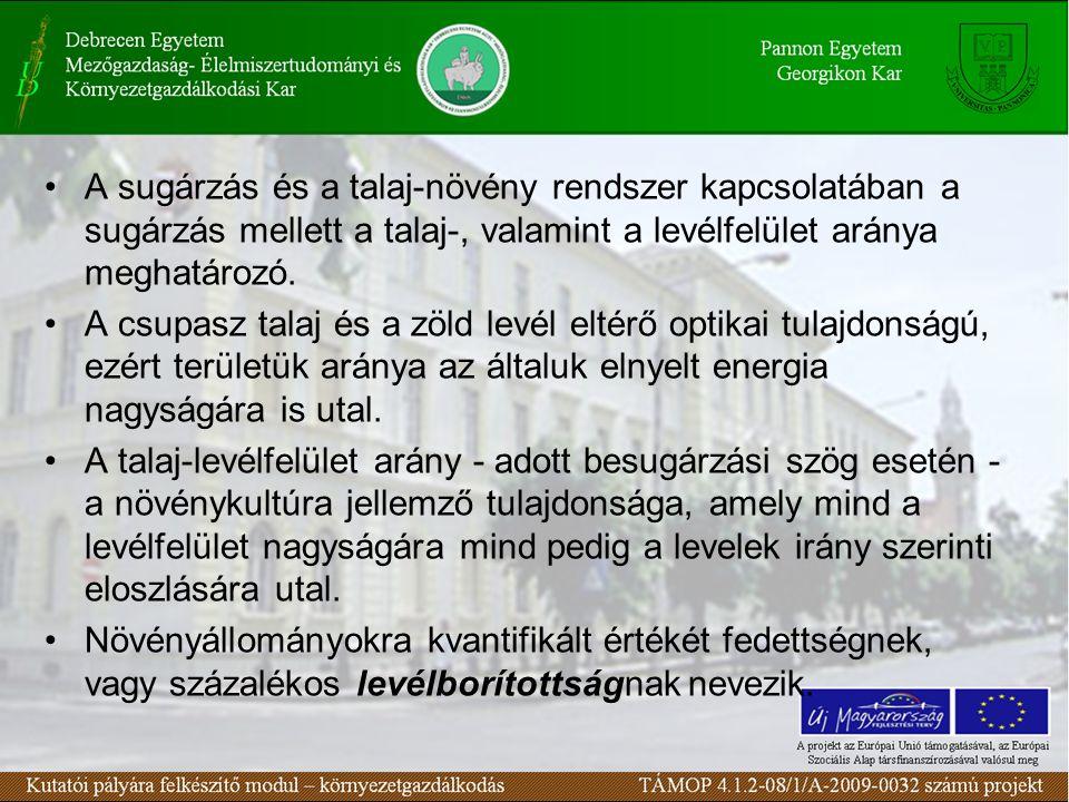 A sugárzás és a talaj-növény rendszer kapcsolatában a sugárzás mellett a talaj-, valamint a levélfelület aránya meghatározó. A csupasz talaj és a zöld